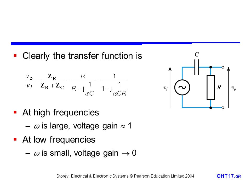 Clearly the transfer function is