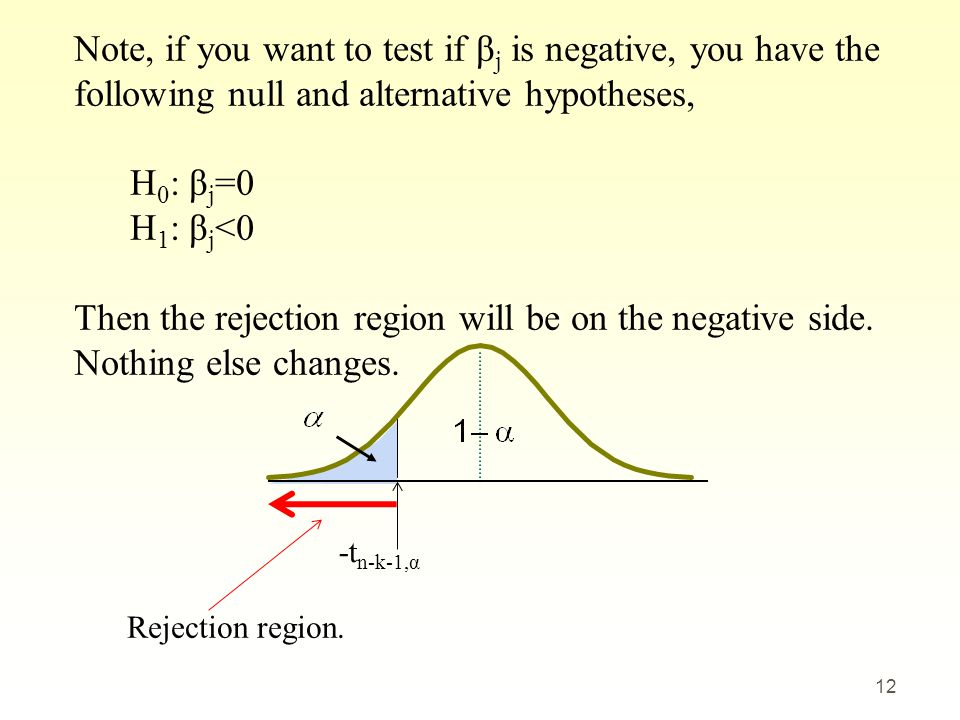 Note, if you want to test if βj is negative, you have the following null and alternative hypotheses,
