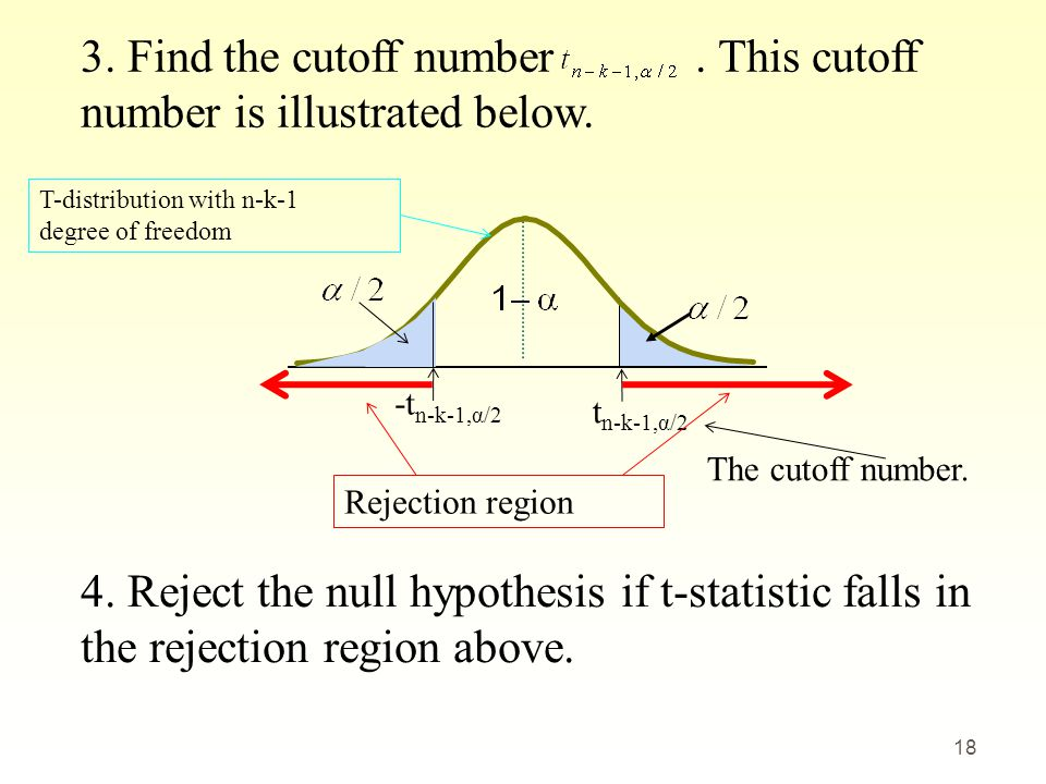 3. Find the cutoff number . This cutoff number is illustrated below.