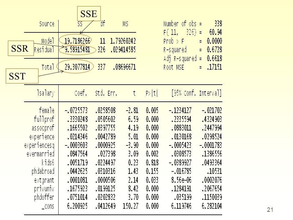 SSE SSR SST