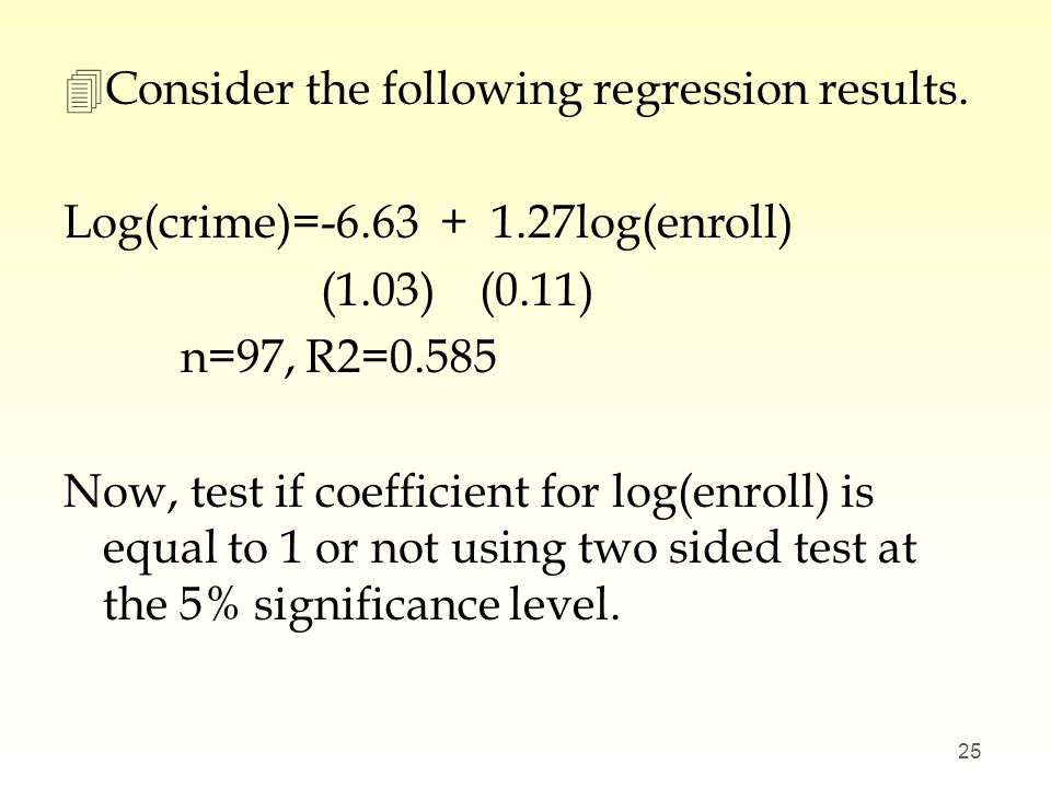 Consider the following regression results.