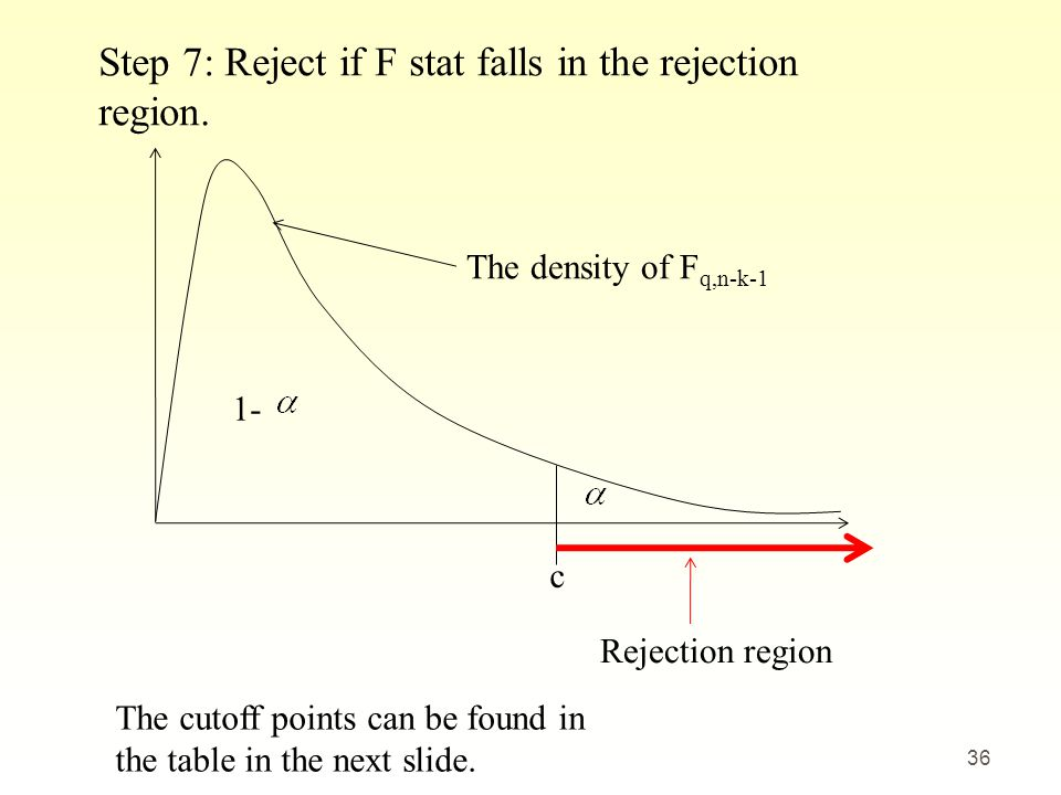 Step 7: Reject if F stat falls in the rejection region.