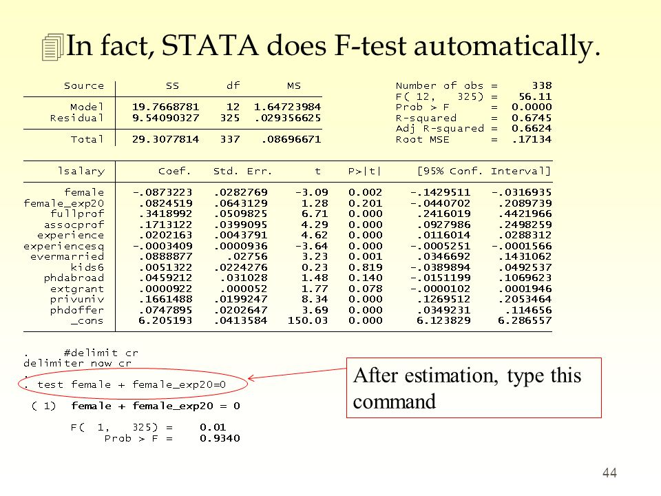 In fact, STATA does F-test automatically.