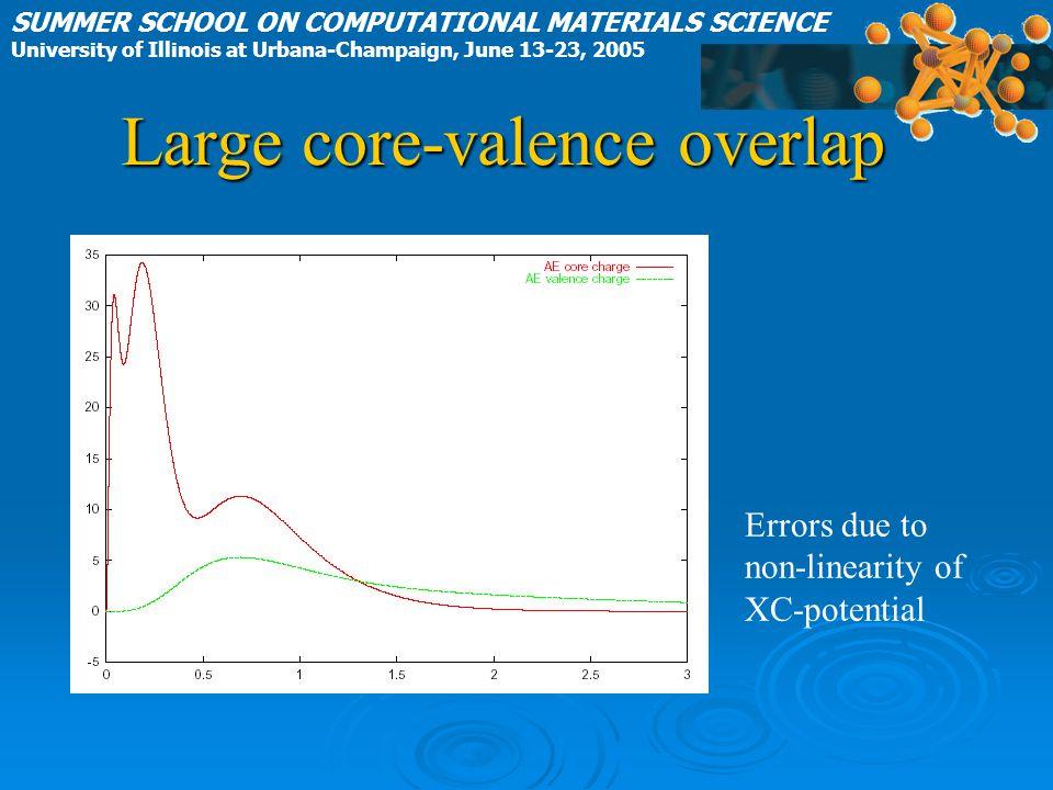 Large core-valence overlap