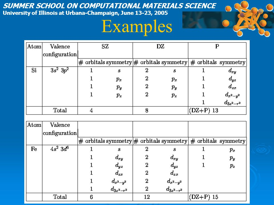 Examples SUMMER SCHOOL ON COMPUTATIONAL MATERIALS SCIENCE