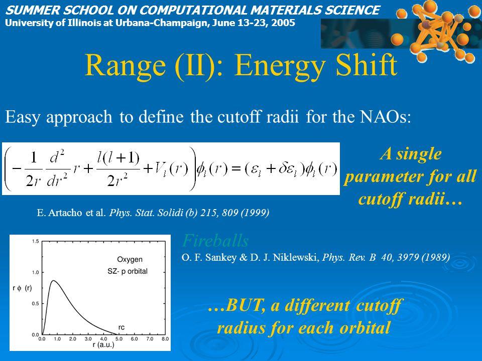 Range (II): Energy Shift