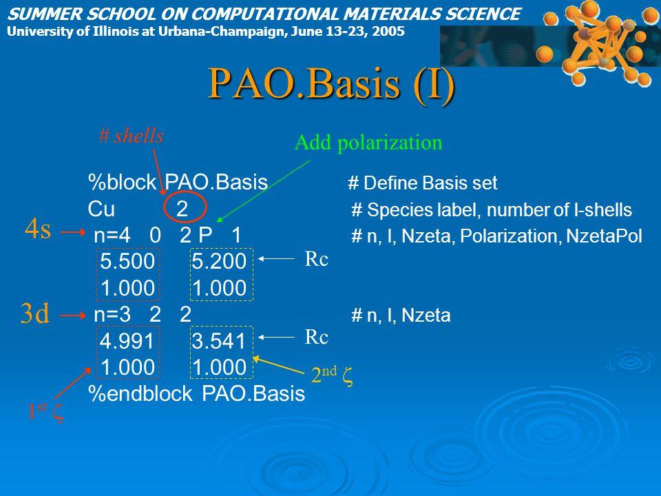 PAO.Basis (I) 4s 3d # shells Add polarization