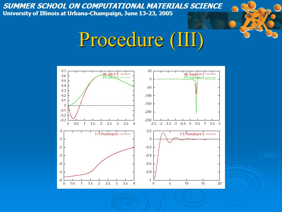 Procedure (III) SUMMER SCHOOL ON COMPUTATIONAL MATERIALS SCIENCE