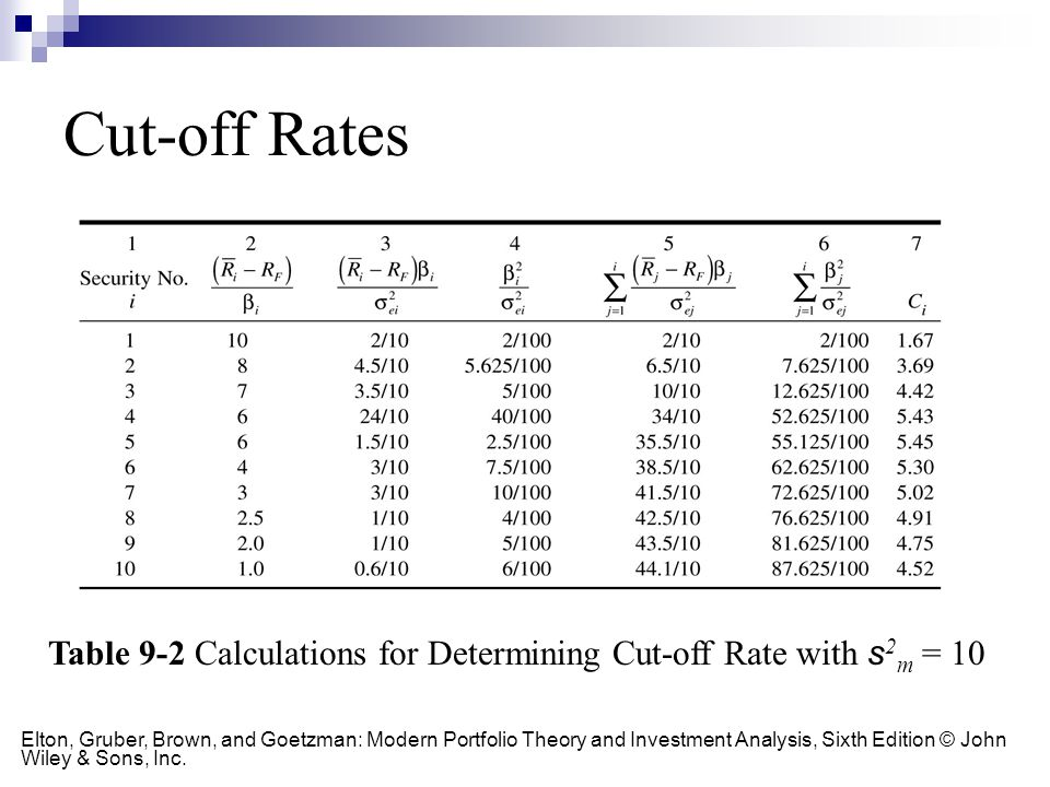 Table 9-2 Calculations for Determining Cut-off Rate with s2m = 10