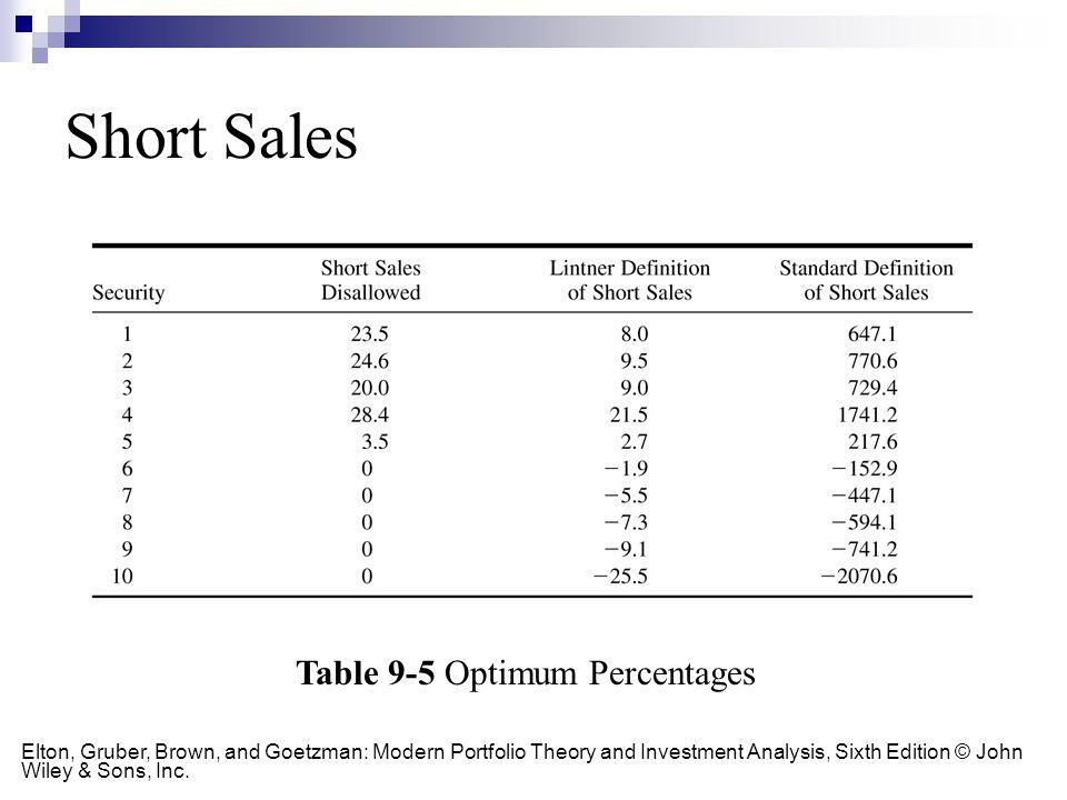 Table 9-5 Optimum Percentages