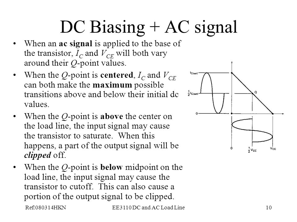DC Biasing + AC signal When an ac signal is applied to the base of the transistor, IC and VCE will both vary around their Q-point values.