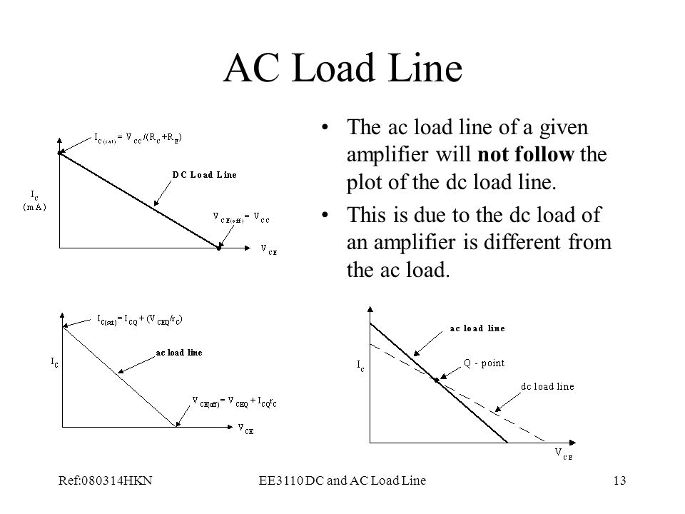 AC Load Line The ac load line of a given amplifier will not follow the plot of the dc load line.