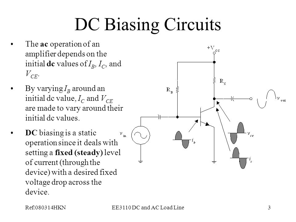 DC Biasing Circuits The ac operation of an amplifier depends on the initial dc values of IB, IC, and VCE.