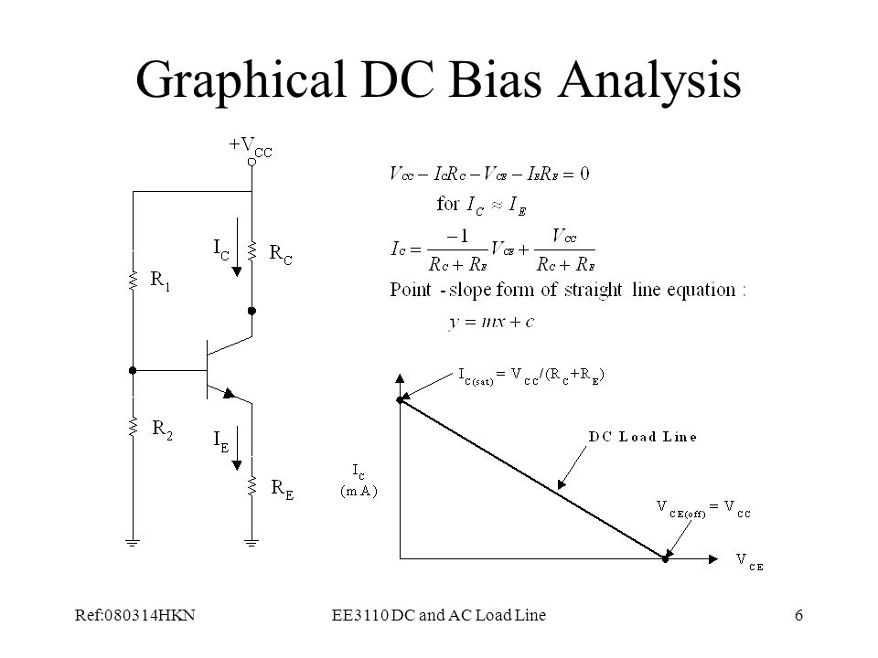 Graphical DC Bias Analysis