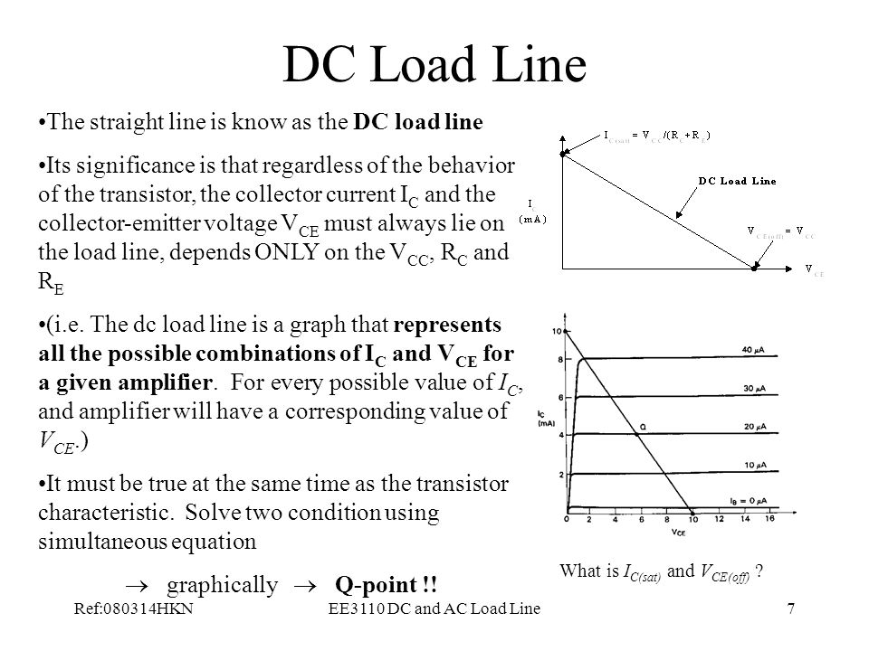 DC Load Line The straight line is know as the DC load line