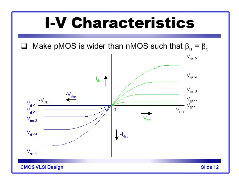 I-V Characteristics Make pMOS is wider than nMOS such that bn = bp
