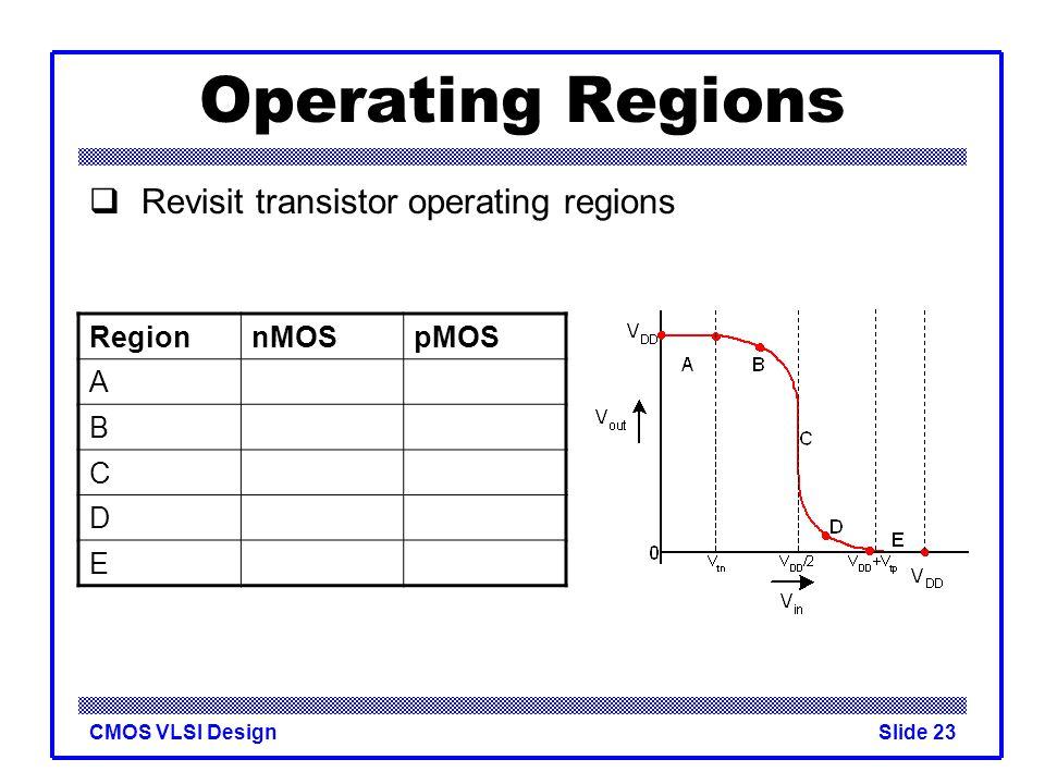 Operating Regions Revisit transistor operating regions Region nMOS