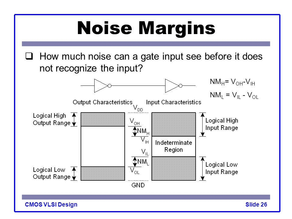 Noise Margins How much noise can a gate input see before it does not recognize the input NMH= VOH-VIH.