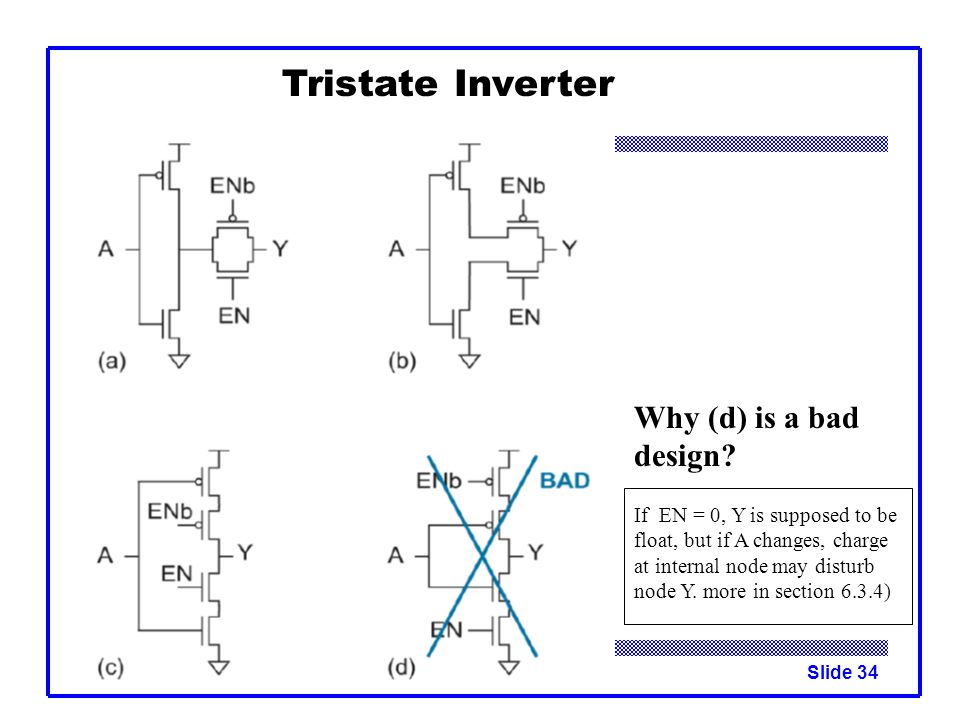 Tristate Inverter Why (d) is a bad design
