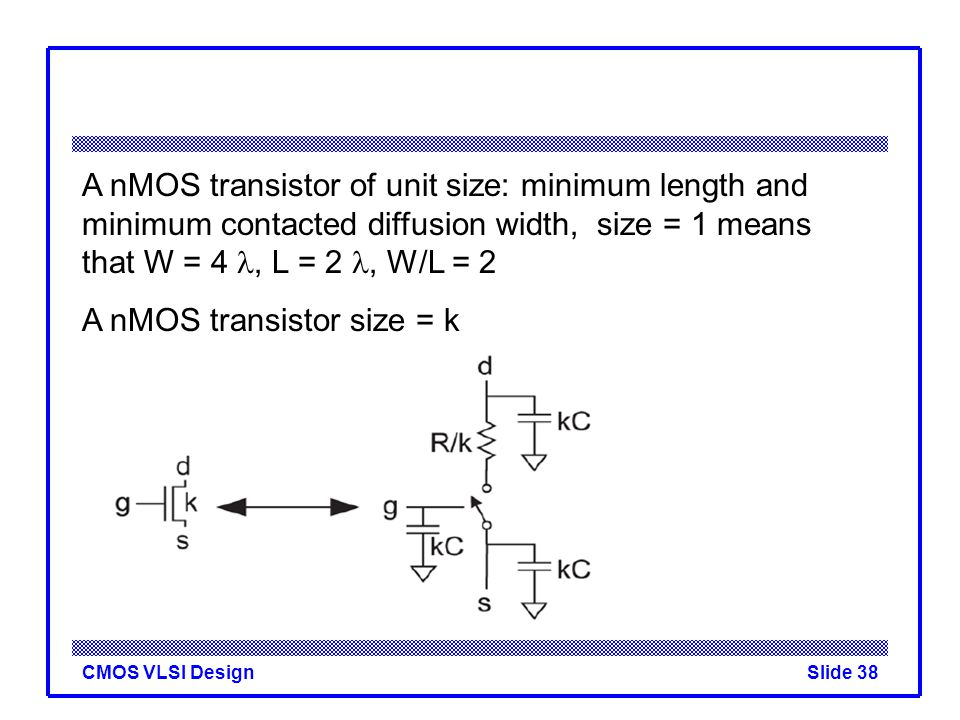 A nMOS transistor of unit size: minimum length and minimum contacted diffusion width, size = 1 means that W = 4 , L = 2 , W/L = 2