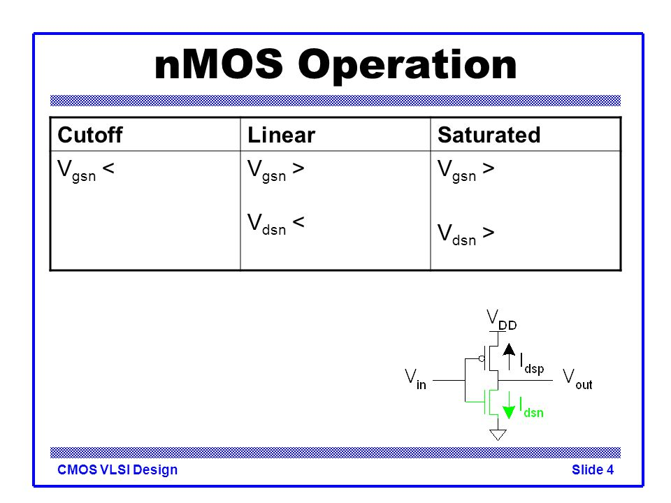 nMOS Operation Cutoff Linear Saturated Vgsn < Vgsn > Vdsn <