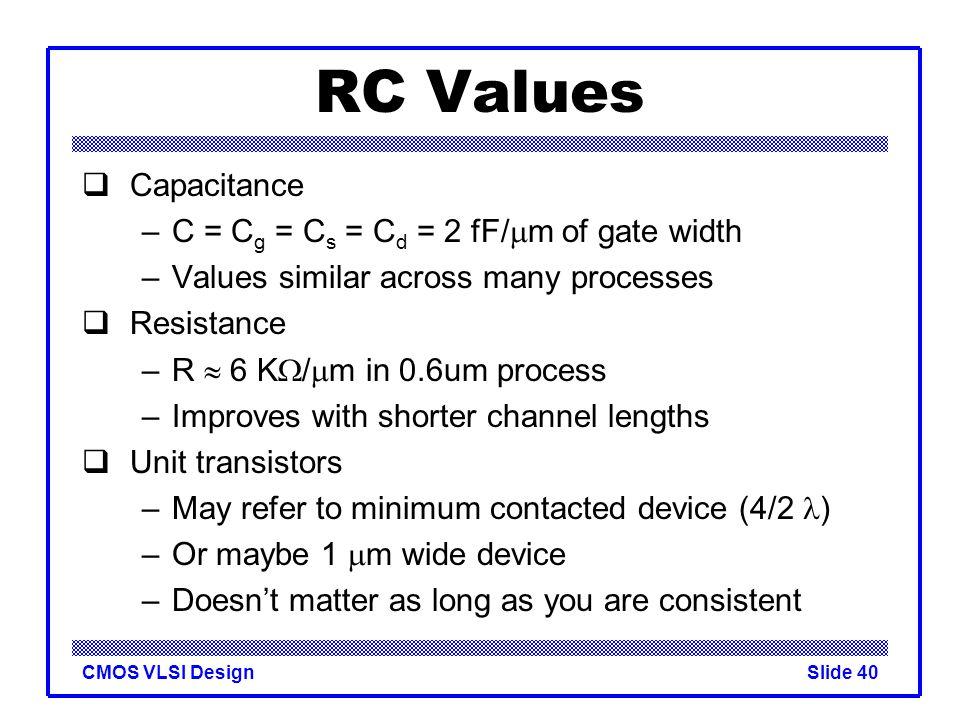 RC Values Capacitance C = Cg = Cs = Cd = 2 fF/mm of gate width