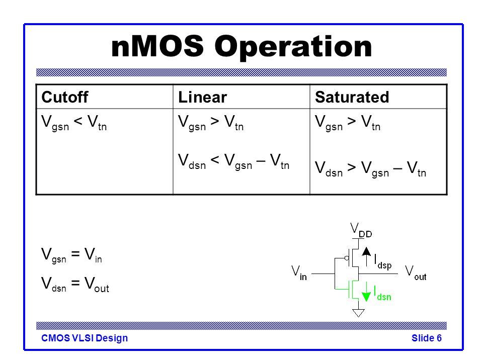 nMOS Operation Cutoff Linear Saturated Vgsn < Vtn Vgsn > Vtn