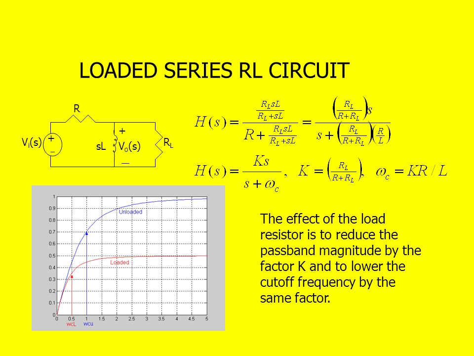 LOADED SERIES RL CIRCUIT