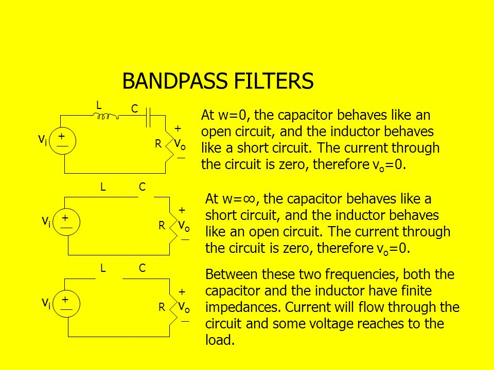 BANDPASS FILTERS L. C.