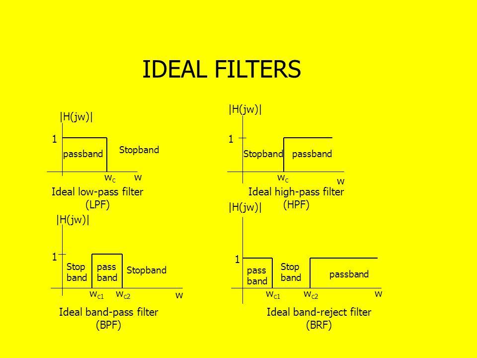 IDEAL FILTERS |H(jw)| |H(jw)| 1 1 wc w wc w