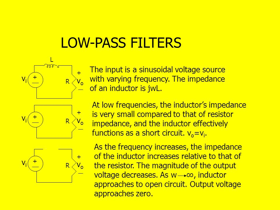 LOW-PASS FILTERS L. The input is a sinusoidal voltage source with varying frequency. The impedance of an inductor is jwL.