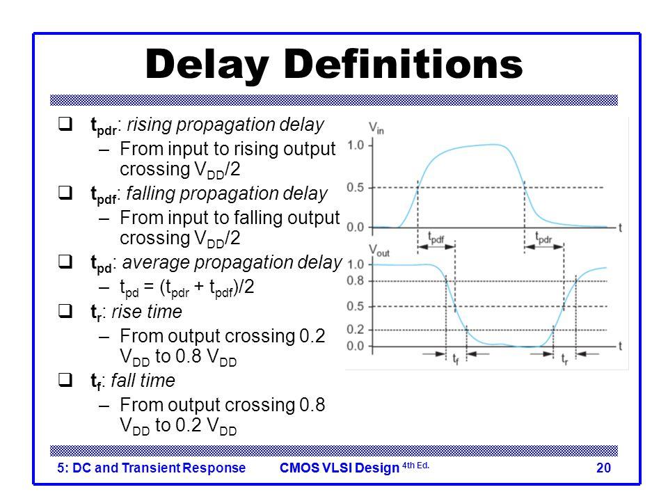 Delay Definitions tpdr: rising propagation delay