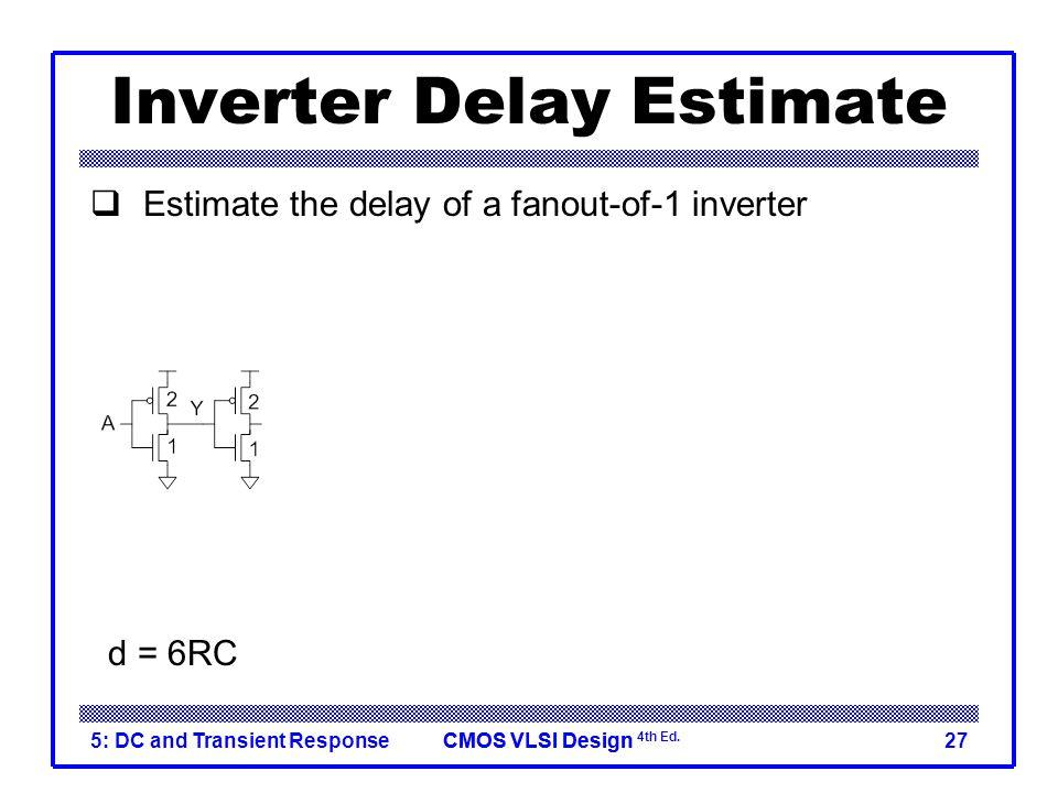 Inverter Delay Estimate
