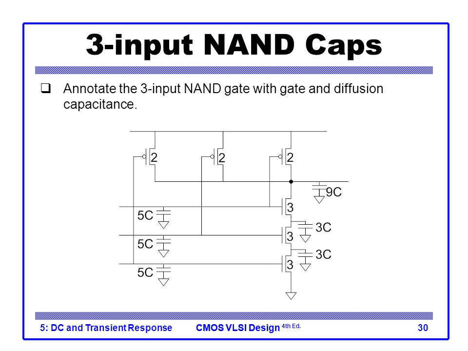 3-input NAND Caps Annotate the 3-input NAND gate with gate and diffusion capacitance.
