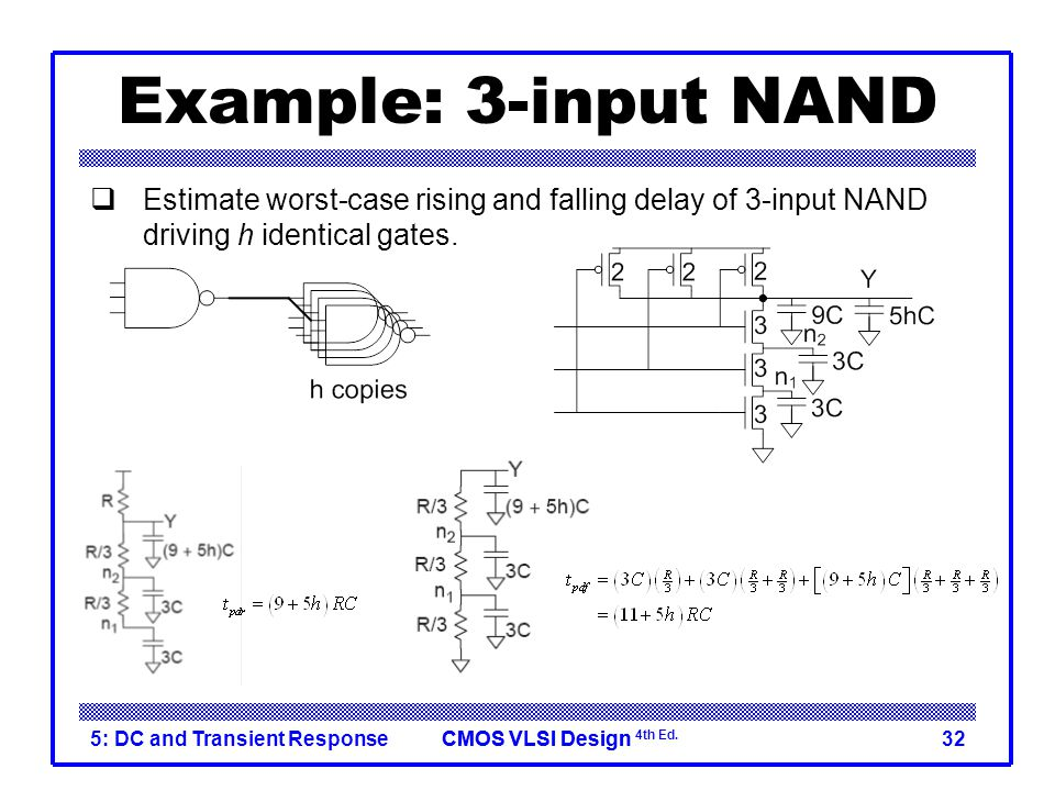 Example: 3-input NAND Estimate worst-case rising and falling delay of 3-input NAND driving h identical gates.