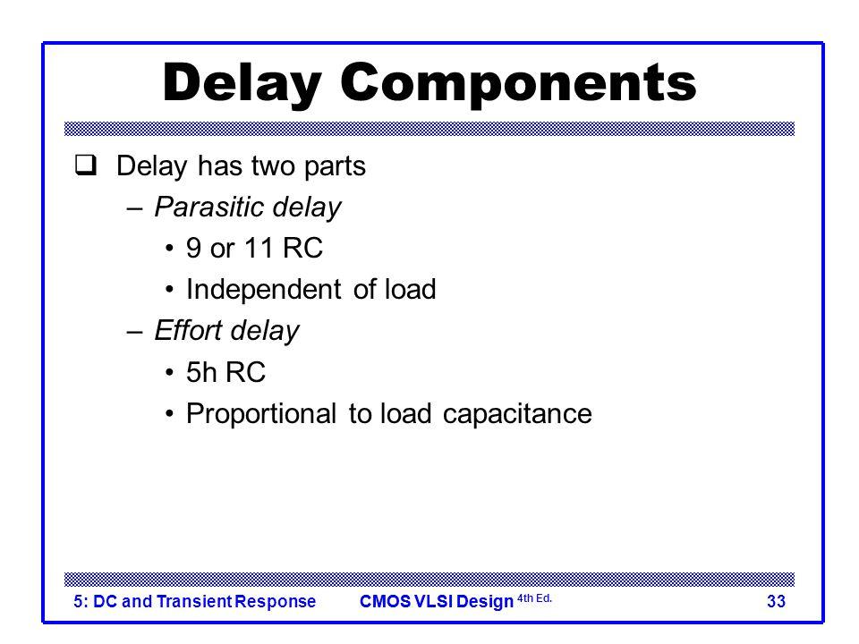 Delay Components Delay has two parts Parasitic delay 9 or 11 RC