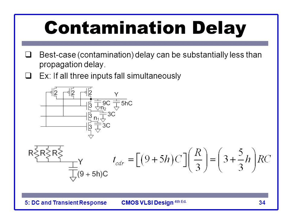 Contamination Delay Best-case (contamination) delay can be substantially less than propagation delay.