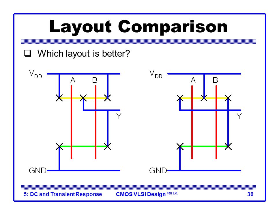 Layout Comparison Which layout is better 5: DC and Transient Response