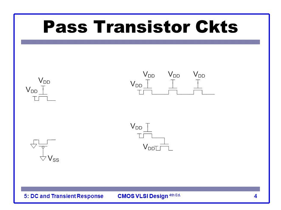 Pass Transistor Ckts 5: DC and Transient Response