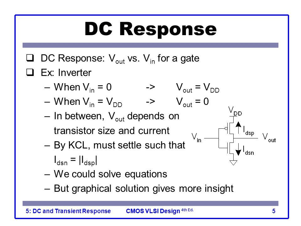 DC Response DC Response: Vout vs. Vin for a gate Ex: Inverter