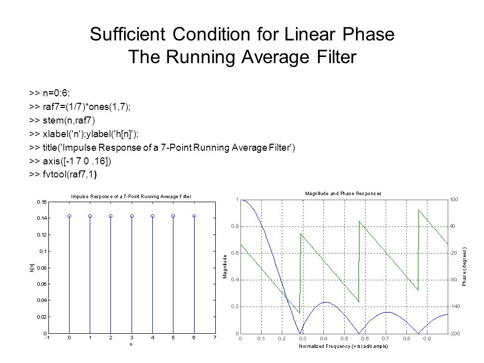 Sufficient Condition for Linear Phase The Running Average Filter