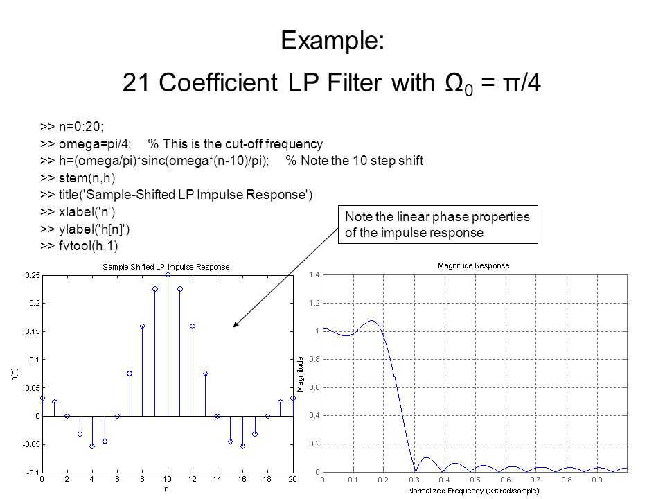 Example: 21 Coefficient LP Filter with Ω0 = π/4