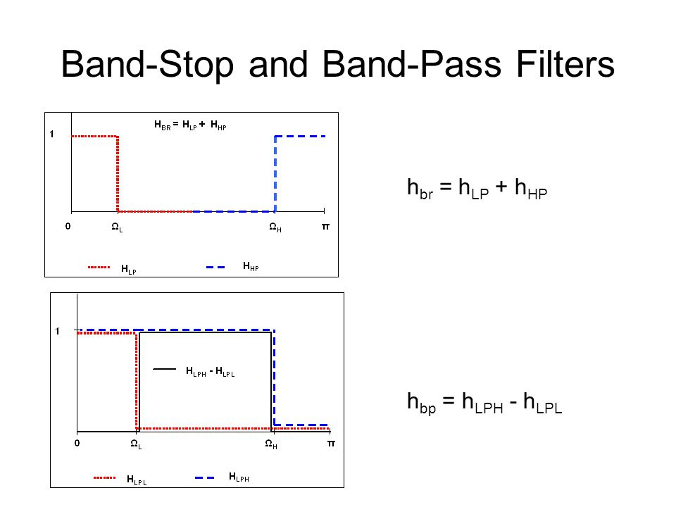 Band-Stop and Band-Pass Filters