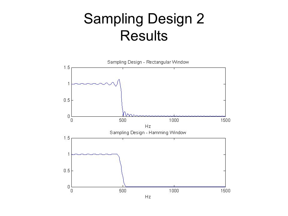 Sampling Design 2 Results