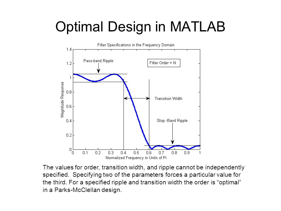 Optimal Design in MATLAB