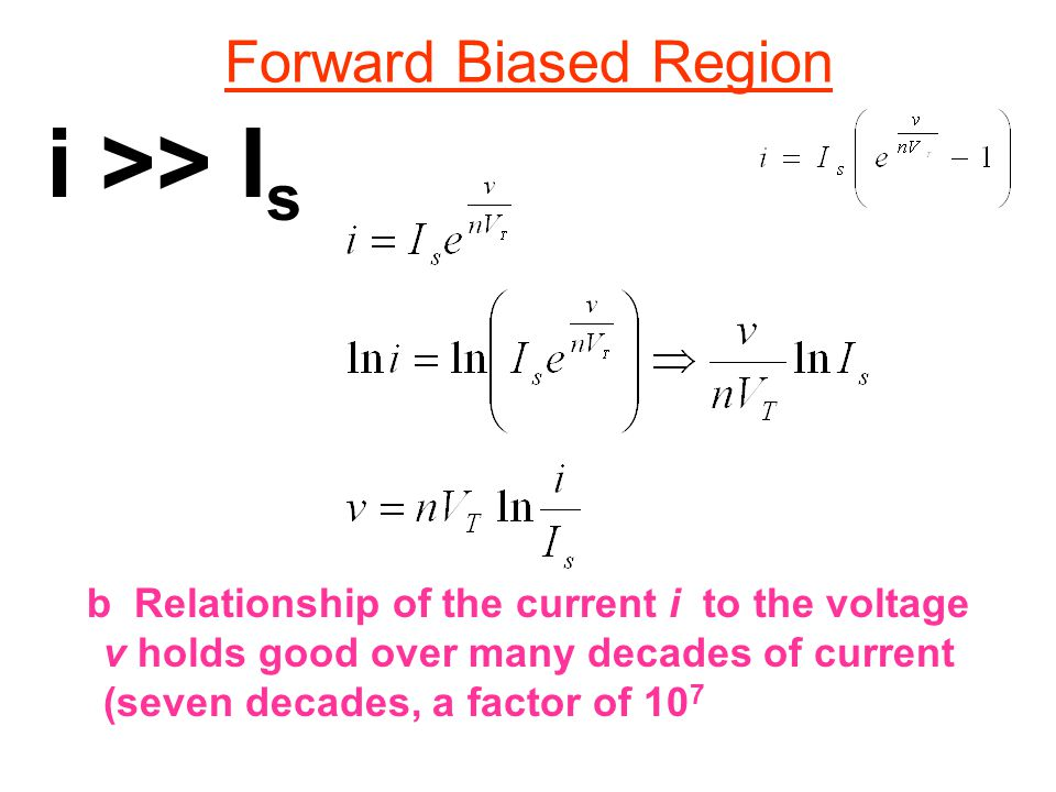 i >> Is Forward Biased Region