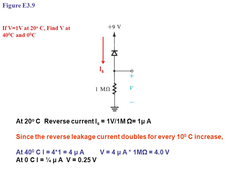 At 20o C Reverse current Is = 1V/1M Ω= 1μ A