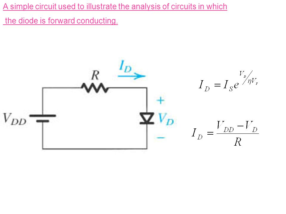 A simple circuit used to illustrate the analysis of circuits in which