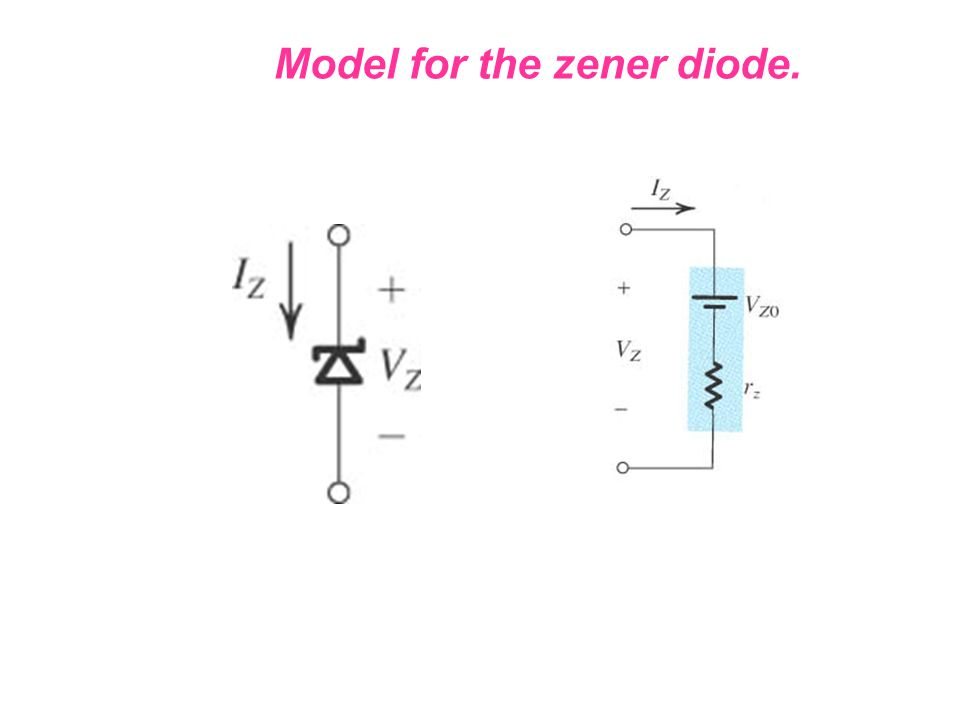 Model for the zener diode.
