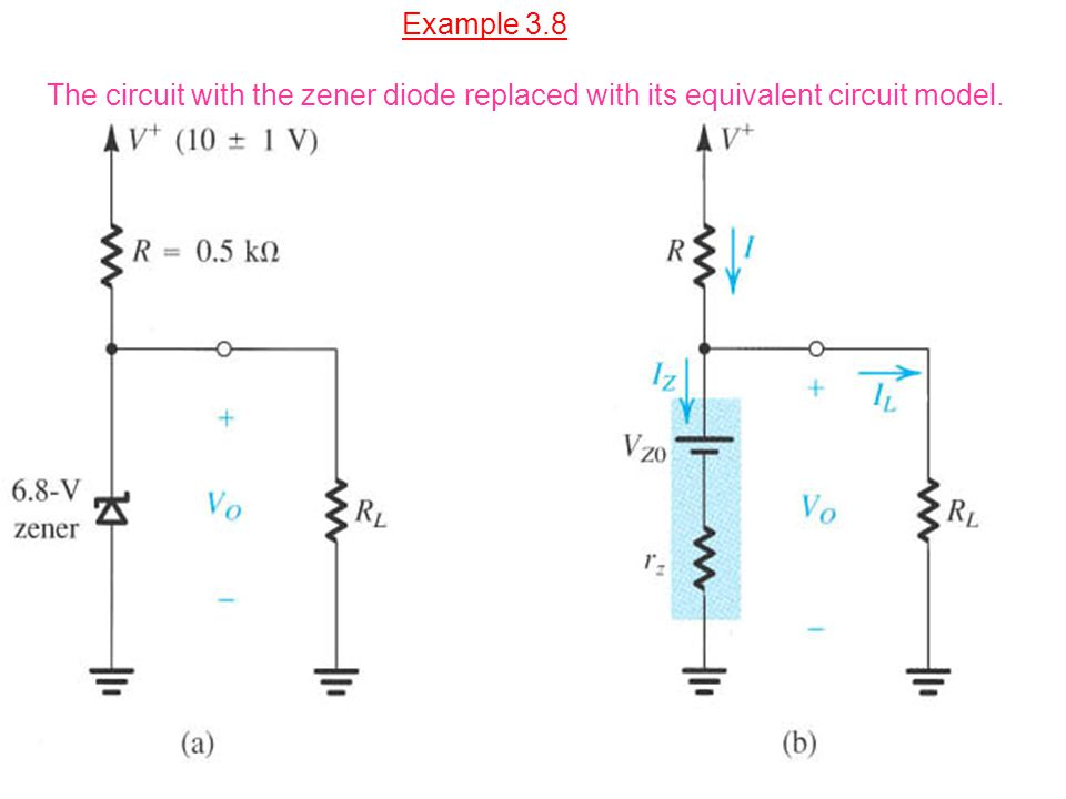 Example 3.8 The circuit with the zener diode replaced with its equivalent circuit model.